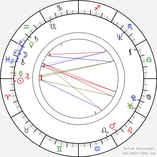 Paul Carafotes birth chart, Paul Carafotes astro natal horoscope, astrology