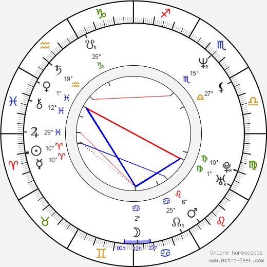 Paul Mercurio birth chart, biography, wikipedia 2020, 2021