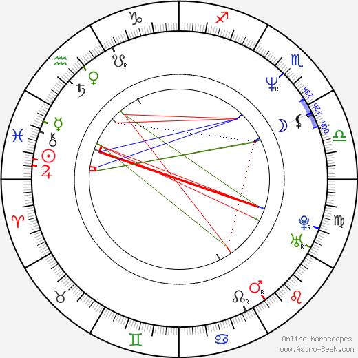 Pjér la Šé'z день рождения гороскоп, Pjér la Šé'z Натальная карта онлайн