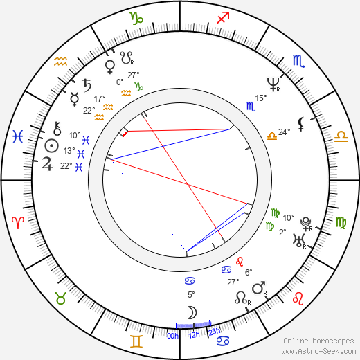 R. Michael David birth chart, biography, wikipedia 2020, 2021