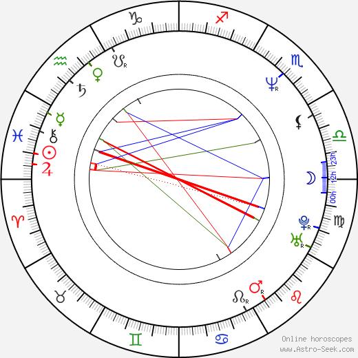 Ranjan Ramanayake astro natal birth chart, Ranjan Ramanayake horoscope, astrology