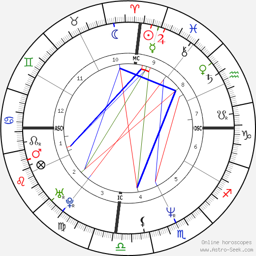 Rebecca Lynn Twigg день рождения гороскоп, Rebecca Lynn Twigg Натальная карта онлайн