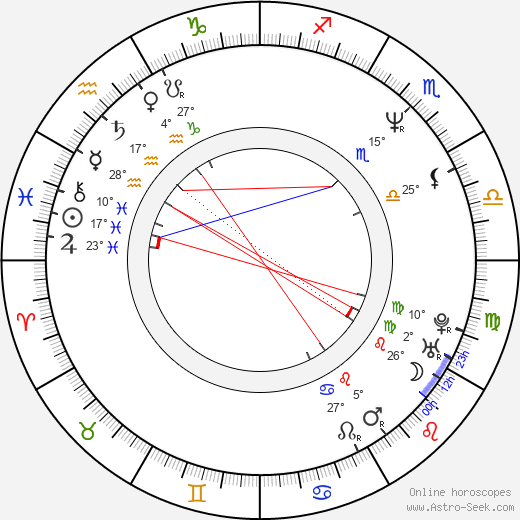 Richard Robitaille birth chart, biography, wikipedia 2020, 2021