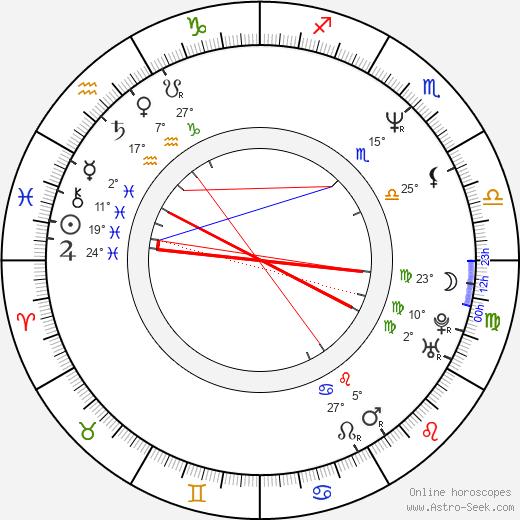 Rick Rubin birth chart, biography, wikipedia 2019, 2020