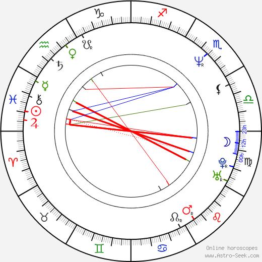 Rick Rubin astro natal birth chart, Rick Rubin horoscope, astrology