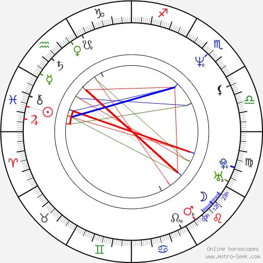 Robert Hecker день рождения гороскоп, Robert Hecker Натальная карта онлайн