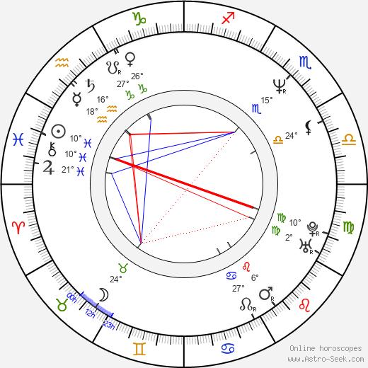 Ron Francis birth chart, biography, wikipedia 2017, 2018