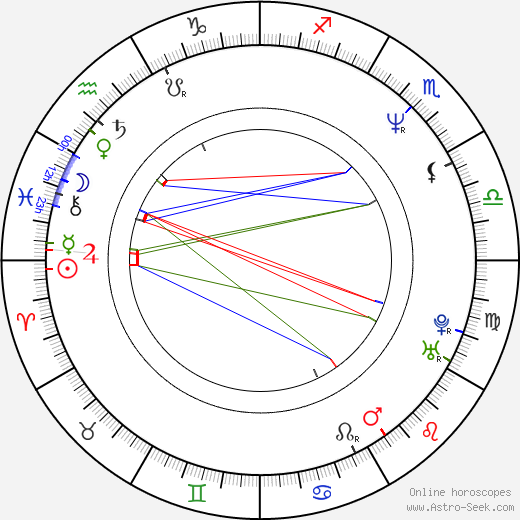 Rus Blackwell astro natal birth chart, Rus Blackwell horoscope, astrology