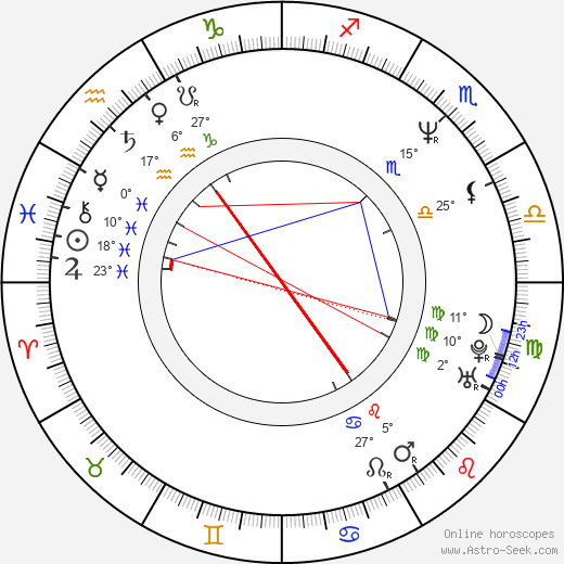 Terry Lee Smith birth chart, biography, wikipedia 2019, 2020