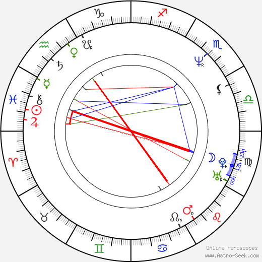 Terry Lee Smith birth chart, Terry Lee Smith astro natal horoscope, astrology