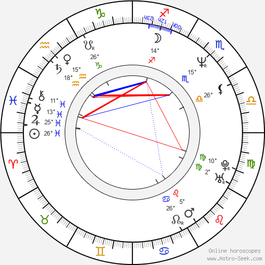 Urszula Gacek birth chart, biography, wikipedia 2019, 2020