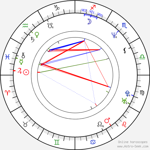 Urszula Gacek astro natal birth chart, Urszula Gacek horoscope, astrology