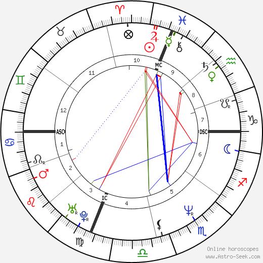 Vanessa Williams tema natale, oroscopo, Vanessa Williams oroscopi gratuiti, astrologia