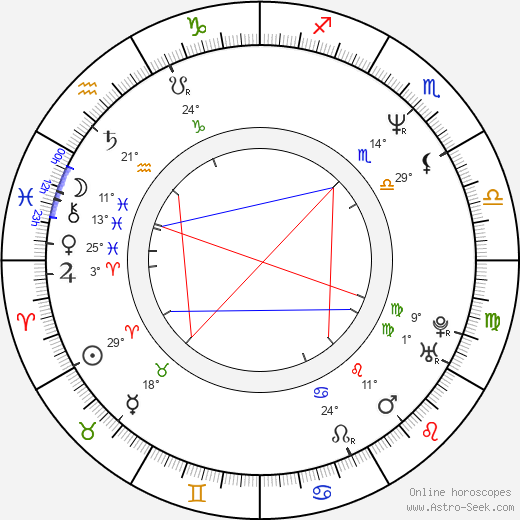 Christopher Nielsen birth chart, biography, wikipedia 2019, 2020