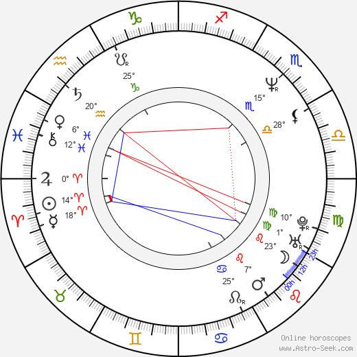 David Gavurin birth chart, biography, wikipedia 2019, 2020