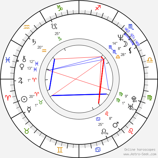 Dean Norris birth chart, biography, wikipedia 2019, 2020