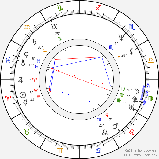 Deborah Leng birth chart, biography, wikipedia 2020, 2021