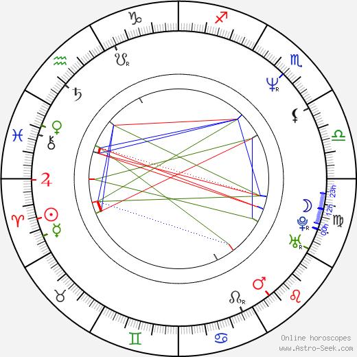 Deborah Leng birth chart, Deborah Leng astro natal horoscope, astrology