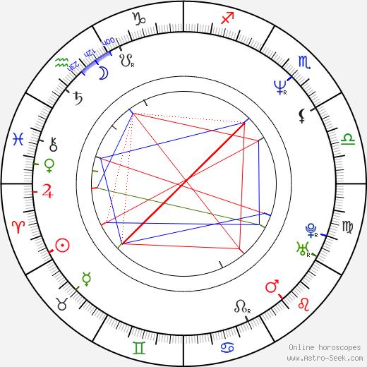 Don Michael Paul tema natale, oroscopo, Don Michael Paul oroscopi gratuiti, astrologia