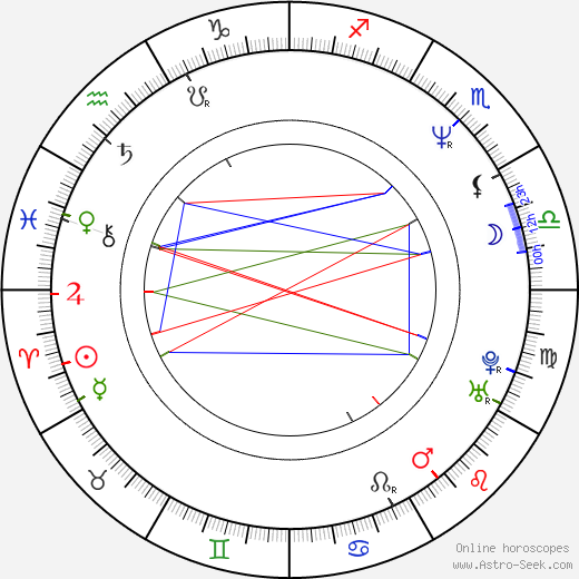 Donita Sparks birth chart, Donita Sparks astro natal horoscope, astrology