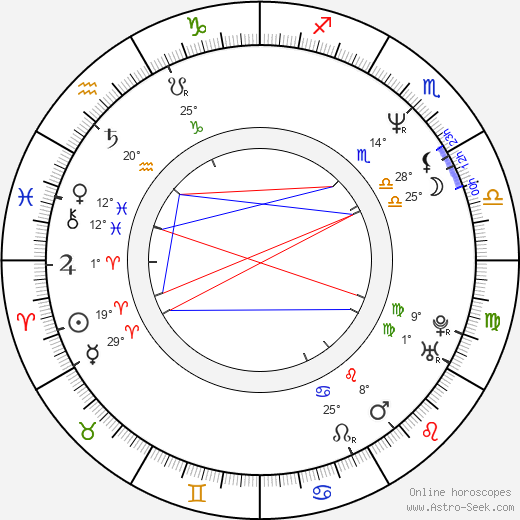 Eric Jurgensen birth chart, biography, wikipedia 2019, 2020