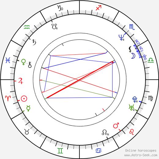 Eric Jurgensen день рождения гороскоп, Eric Jurgensen Натальная карта онлайн
