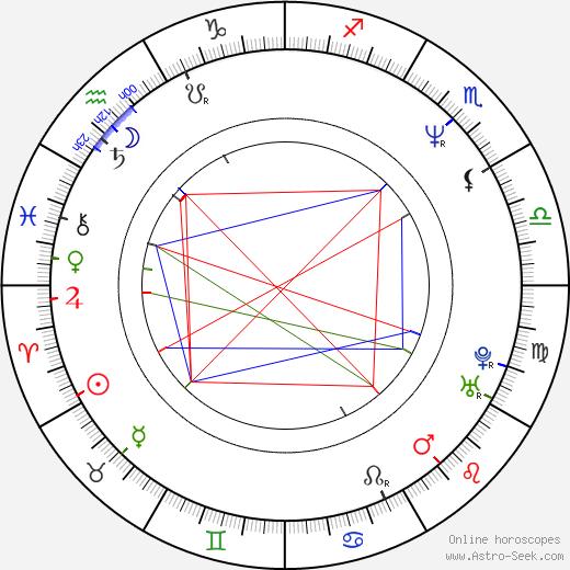 Eric McCormack birth chart, Eric McCormack astro natal horoscope, astrology