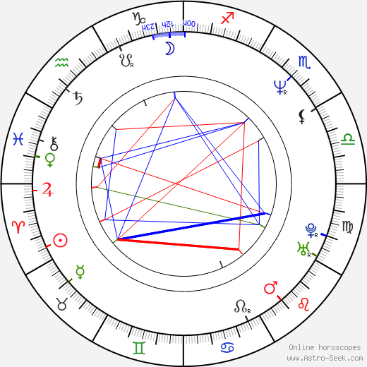 Jan Šibík astro natal birth chart, Jan Šibík horoscope, astrology