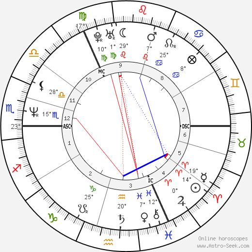 Jane McDonald tema natale, biography, Biografia da Wikipedia 2020, 2021