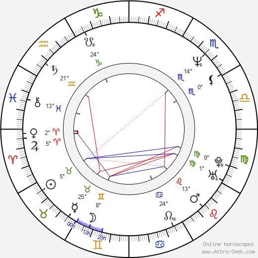 Jet Li birth chart, biography, wikipedia 2018, 2019