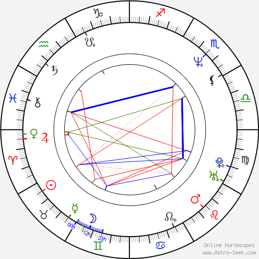 Jet Li tema natale, oroscopo, Jet Li oroscopi gratuiti, astrologia