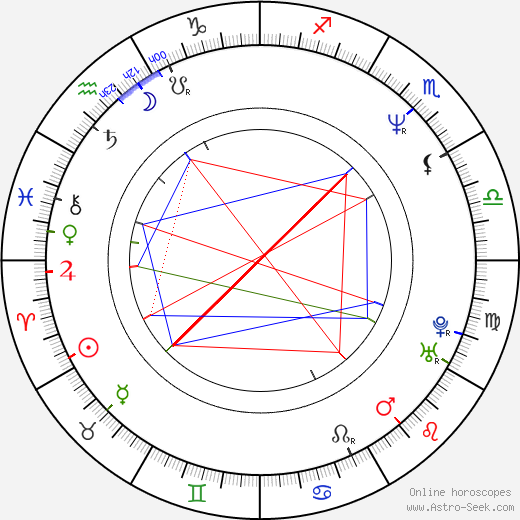 Joel Murray astro natal birth chart, Joel Murray horoscope, astrology