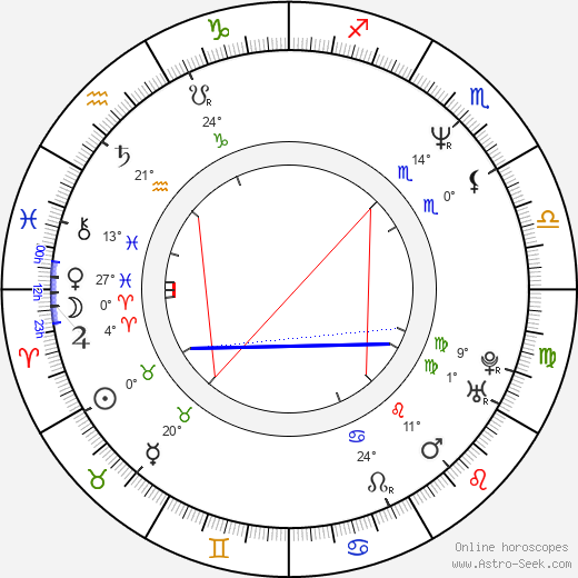 Lisa Darr birth chart, biography, wikipedia 2019, 2020