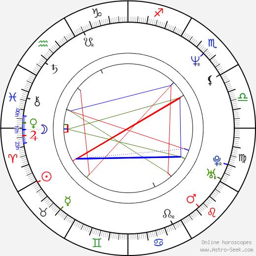 Lisa Darr astro natal birth chart, Lisa Darr horoscope, astrology