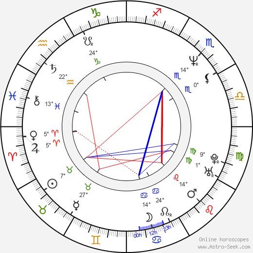 Lloyd Eisler birth chart, biography, wikipedia 2019, 2020