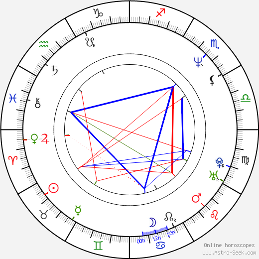 Lloyd Eisler birth chart, Lloyd Eisler astro natal horoscope, astrology