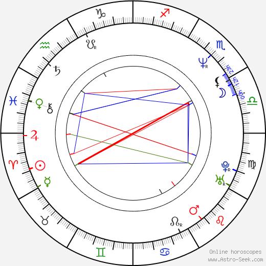 Marc Jacobs tema natale, oroscopo, Marc Jacobs oroscopi gratuiti, astrologia