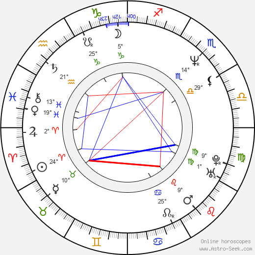 Marcus Nispel birth chart, biography, wikipedia 2019, 2020