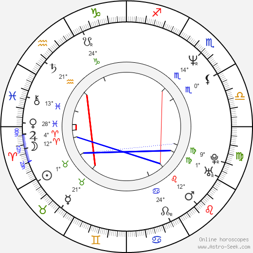 Mark Ordesky birth chart, biography, wikipedia 2019, 2020