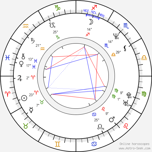 Nick Gomez birth chart, biography, wikipedia 2019, 2020