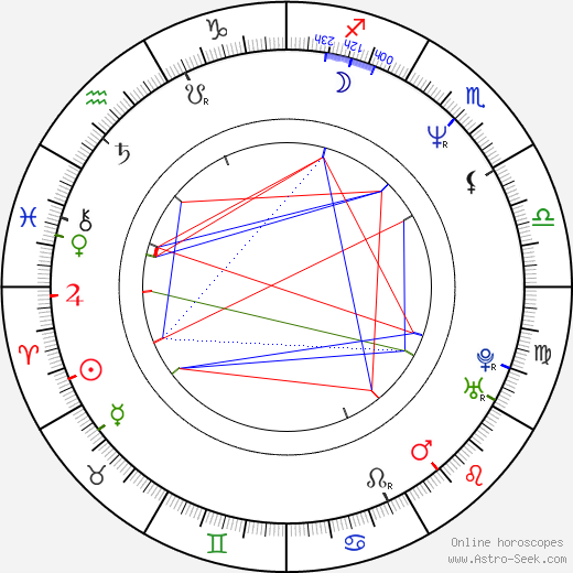 Nick Gomez astro natal birth chart, Nick Gomez horoscope, astrology