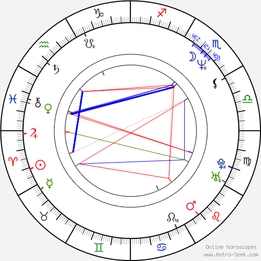 Nigel Pulsford birth chart, Nigel Pulsford astro natal horoscope, astrology