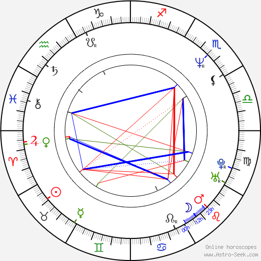 Paul Oakenfold astro natal birth chart, Paul Oakenfold horoscope, astrology