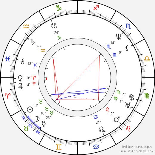 Paul Sarossy birth chart, biography, wikipedia 2019, 2020