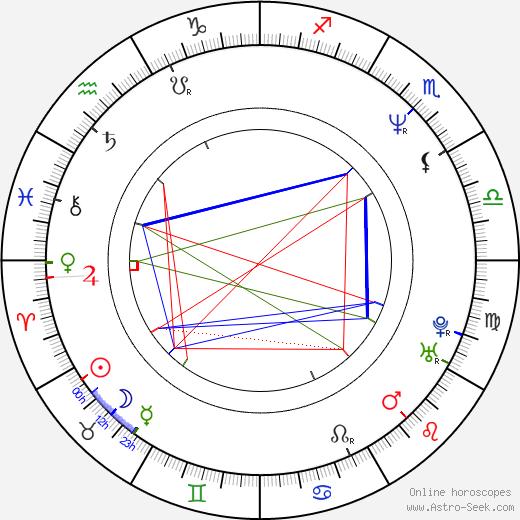 Paul Sarossy astro natal birth chart, Paul Sarossy horoscope, astrology