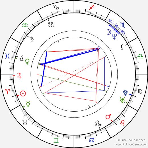 Pavel Jirásek astro natal birth chart, Pavel Jirásek horoscope, astrology