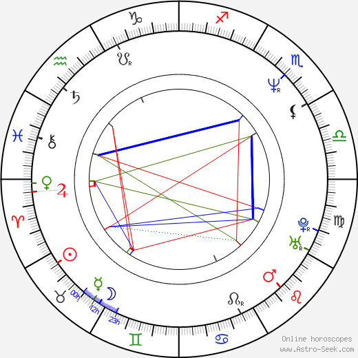 Philippine Leroy-Beaulieu astro natal birth chart, Philippine Leroy-Beaulieu horoscope, astrology