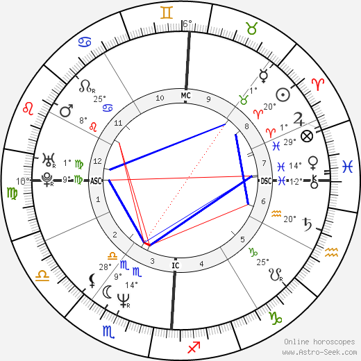 Reginald Shepherd birth chart, biography, wikipedia 2019, 2020