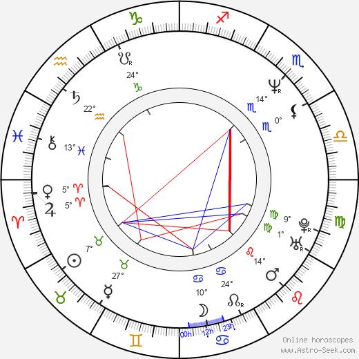 Sandrine Dumas birth chart, biography, wikipedia 2019, 2020