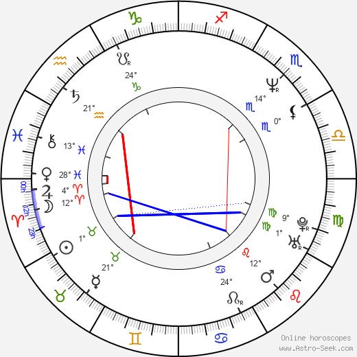 Sean Lock birth chart, biography, wikipedia 2020, 2021
